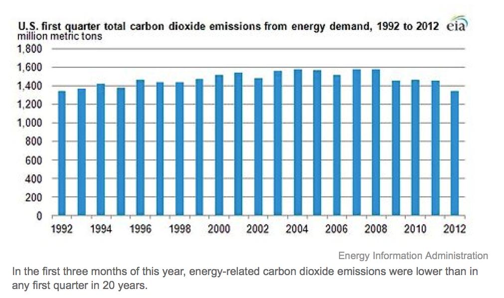 Emissions Test Image